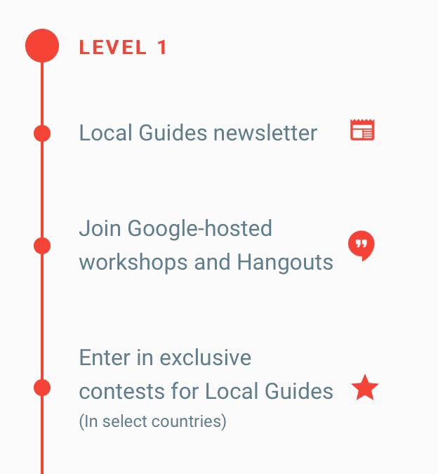Google Local Guides Level 1 Perks